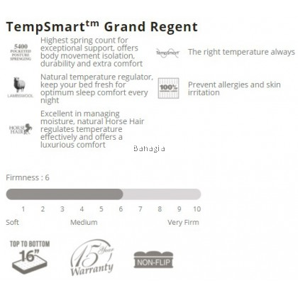 Slumberland TempSmart Grand Regent Mattress