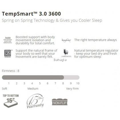 Slumberland TempSmart 3.0 3600 Mattress