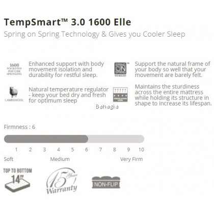 Slumberland TempSmart 3.0 1600 Elle Mattress