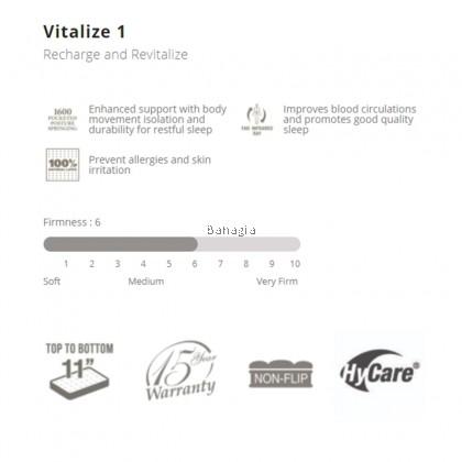 Slumberland Vitalize 1 Mattress